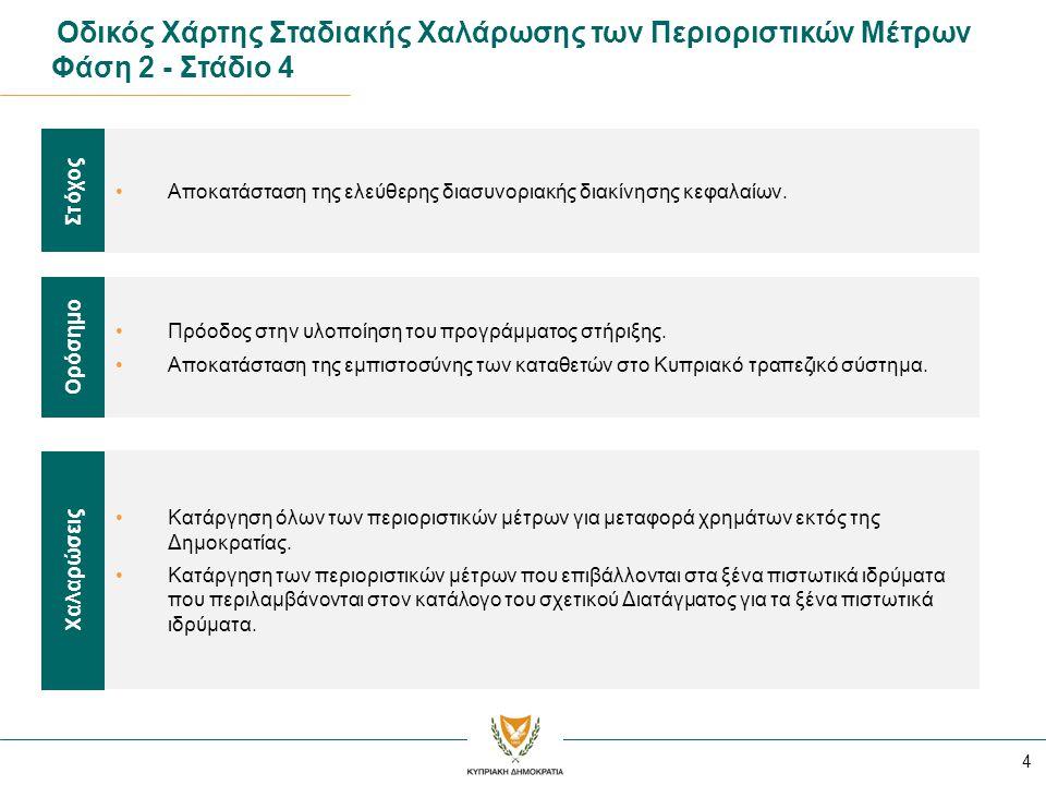 4 Οδικός Χάρτης Σταδιακής Χαλάρωσης των Περιοριστικών Μέτρων Φάση 2 - Στάδιο 4 •Αποκατάσταση της ελεύθερης διασυνοριακής διακίνησης κεφαλαίων.