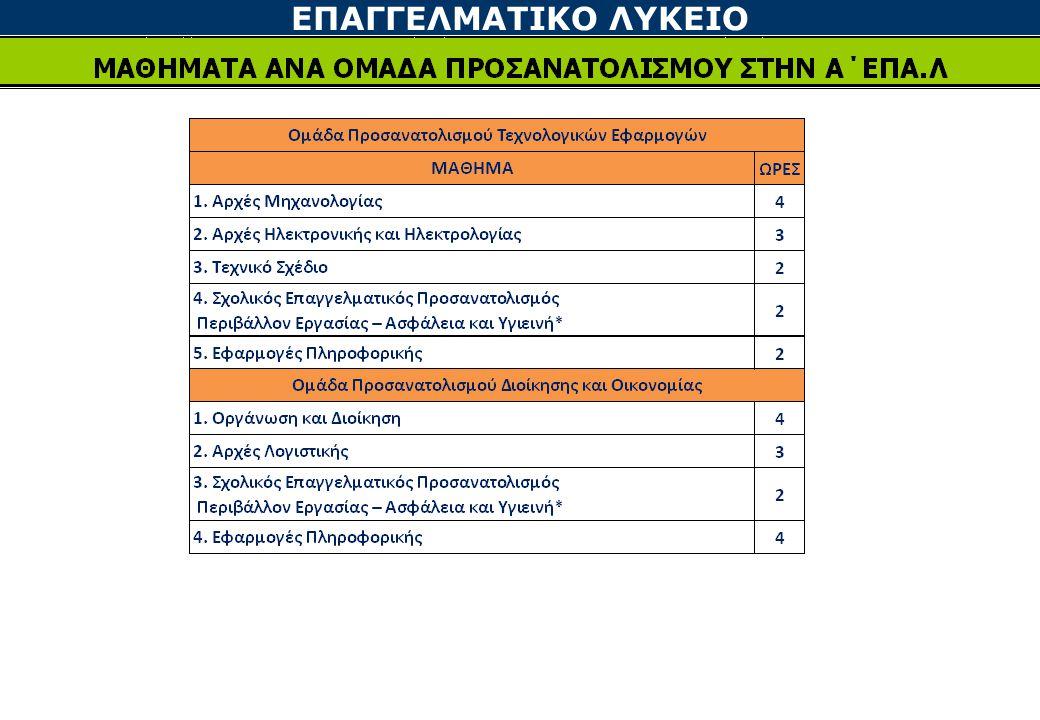 ΕΠΑΓΓΕΛΜΑΤΙΚΟ ΛΥΚΕΙΟ 1 ο Μάθημα Γενικής Παιδείας (1,5) 2 ο Μάθημα Γενικής Παιδείας (1,5) 1 ο Μάθημα Ειδικότητας (3,5) 2 ο Μάθημα Ειδικότητας (3,5) ΤΕΧΝΟΛΟΓΙΚΑ ΕΚΠΑΙΔΕΥΤΙΚΑ ΙΔΡΥΜΑΤΑ Α.Σ.ΠΑΙ.Τ.Ε