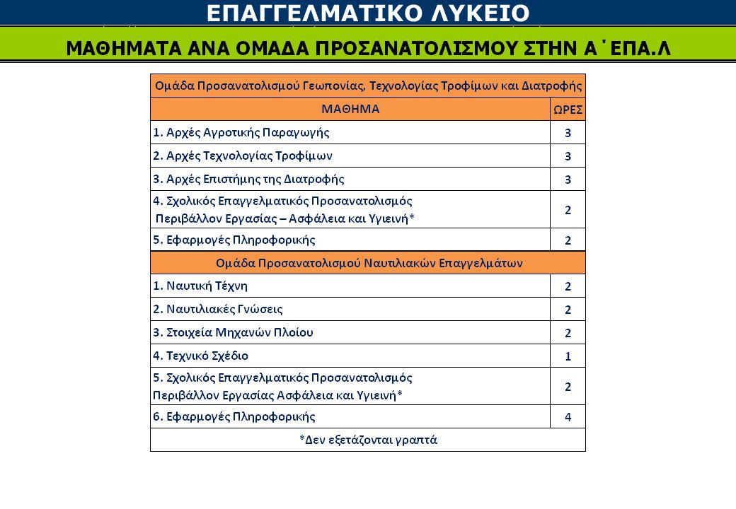 ΕΠΑΓΓΕΛΜΑΤΙΚΟ ΛΥΚΕΙΟ Οι απόφοιτοι του δευτεροβάθμιου κύκλου σπουδών, καθώς και όσοι έχουν ισότιμο τίτλο επαγγελματικού λυκείου έχουν δικαίωμα συμμετοχής σε πανελλαδικές εξετάσεις για εισαγωγή στα Πανεπιστήμια και στα Τ.Ε.Ι., με τους ίδιους όρους και προϋποθέσεις, που ισχύουν για τους αποφοίτους του Γενικού Λυκείου.