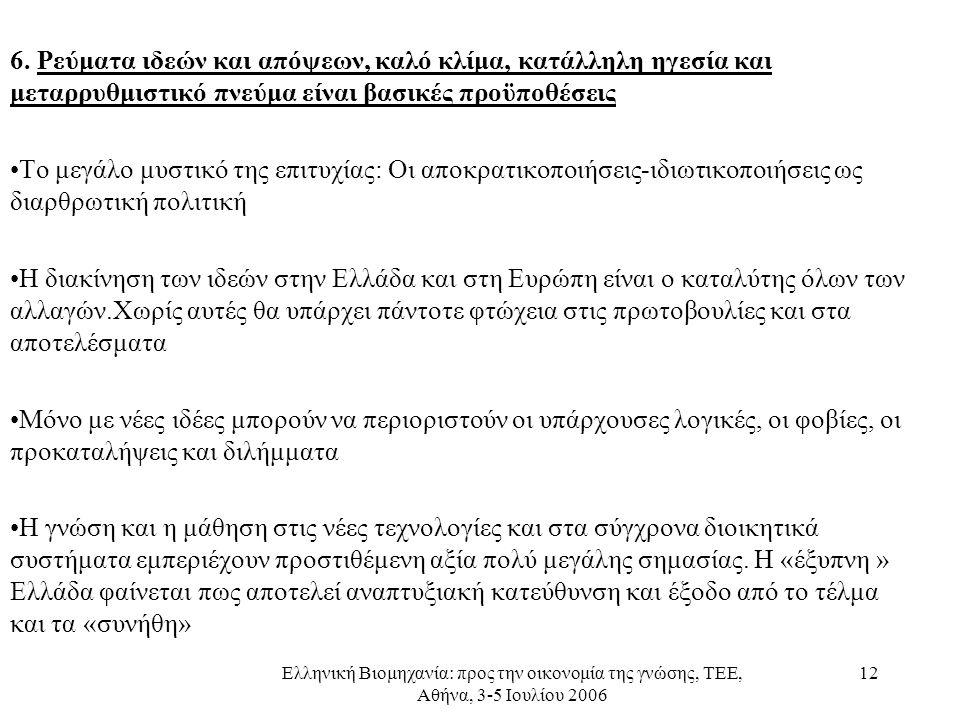 Ελληνική Βιομηχανία: προς την οικονομία της γνώσης, ΤΕΕ, Αθήνα, 3-5 Ιουλίου 2006 12 6. Ρεύματα ιδεών και απόψεων, καλό κλίμα, κατάλληλη ηγεσία και μετ