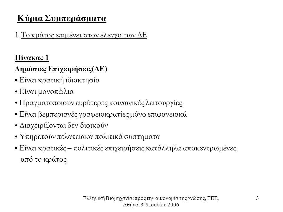 Ελληνική Βιομηχανία: προς την οικονομία της γνώσης, ΤΕΕ, Αθήνα, 3-5 Ιουλίου 2006 3 Κύρια Συμπεράσματα 1.Το κράτος επιμένει στον έλεγχο των ΔΕ Πίνακας 1 Δημόσιες Επιχειρήσεις(ΔΕ) • Είναι κρατική ιδιοκτησία • Είναι μονοπώλια • Πραγματοποιούν ευρύτερες κοινωνικές λειτουργίες • Είναι βεμπεριανές γραφειοκρατίες μόνο επιφανειακά • Διαχειρίζονται δεν διοικούν • Υπηρετούν πελατειακά πολιτικά συστήματα • Είναι κρατικές – πολιτικές επιχειρήσεις κατάλληλα αποκεντρωμένες από το κράτος