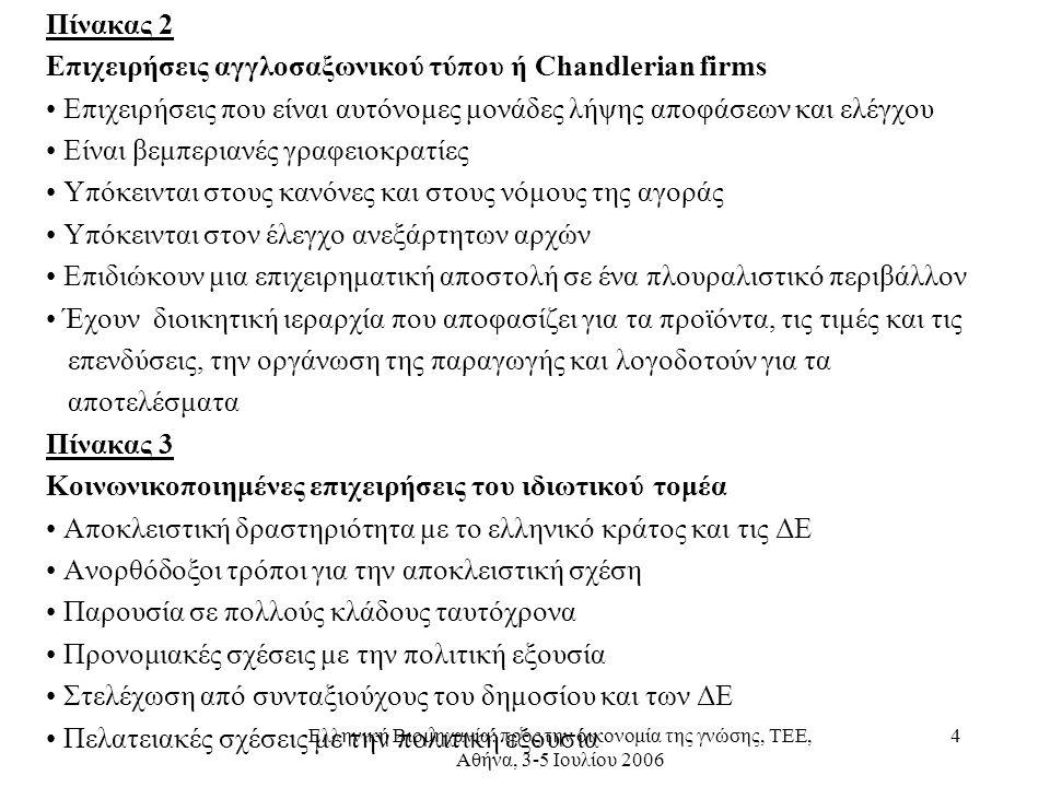 Ελληνική Βιομηχανία: προς την οικονομία της γνώσης, ΤΕΕ, Αθήνα, 3-5 Ιουλίου 2006 4 Πίνακας 2 Επιχειρήσεις αγγλοσαξωνικού τύπου ή Chandlerian firms • Επιχειρήσεις που είναι αυτόνομες μονάδες λήψης αποφάσεων και ελέγχου • Είναι βεμπεριανές γραφειοκρατίες • Υπόκεινται στους κανόνες και στους νόμους της αγοράς • Υπόκεινται στον έλεγχο ανεξάρτητων αρχών • Επιδιώκουν μια επιχειρηματική αποστολή σε ένα πλουραλιστικό περιβάλλον • Έχουν διοικητική ιεραρχία που αποφασίζει για τα προϊόντα, τις τιμές και τις επενδύσεις, την οργάνωση της παραγωγής και λογοδοτούν για τα αποτελέσματα Πίνακας 3 Κοινωνικοποιημένες επιχειρήσεις του ιδιωτικού τομέα • Αποκλειστική δραστηριότητα με το ελληνικό κράτος και τις ΔΕ • Ανορθόδοξοι τρόποι για την αποκλειστική σχέση • Παρουσία σε πολλούς κλάδους ταυτόχρονα • Προνομιακές σχέσεις με την πολιτική εξουσία • Στελέχωση από συνταξιούχους του δημοσίου και των ΔΕ • Πελατειακές σχέσεις με την πολιτική εξουσία