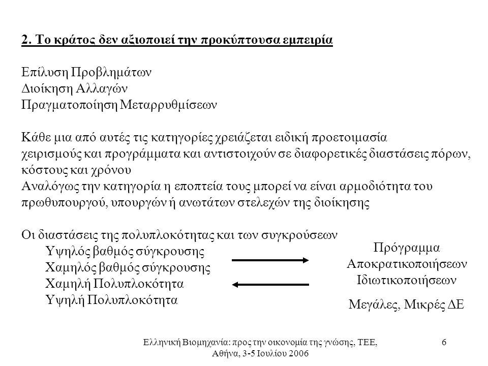 Ελληνική Βιομηχανία: προς την οικονομία της γνώσης, ΤΕΕ, Αθήνα, 3-5 Ιουλίου 2006 6 2. Το κράτος δεν αξιοποιεί την προκύπτουσα εμπειρία Επίλυση Προβλημ