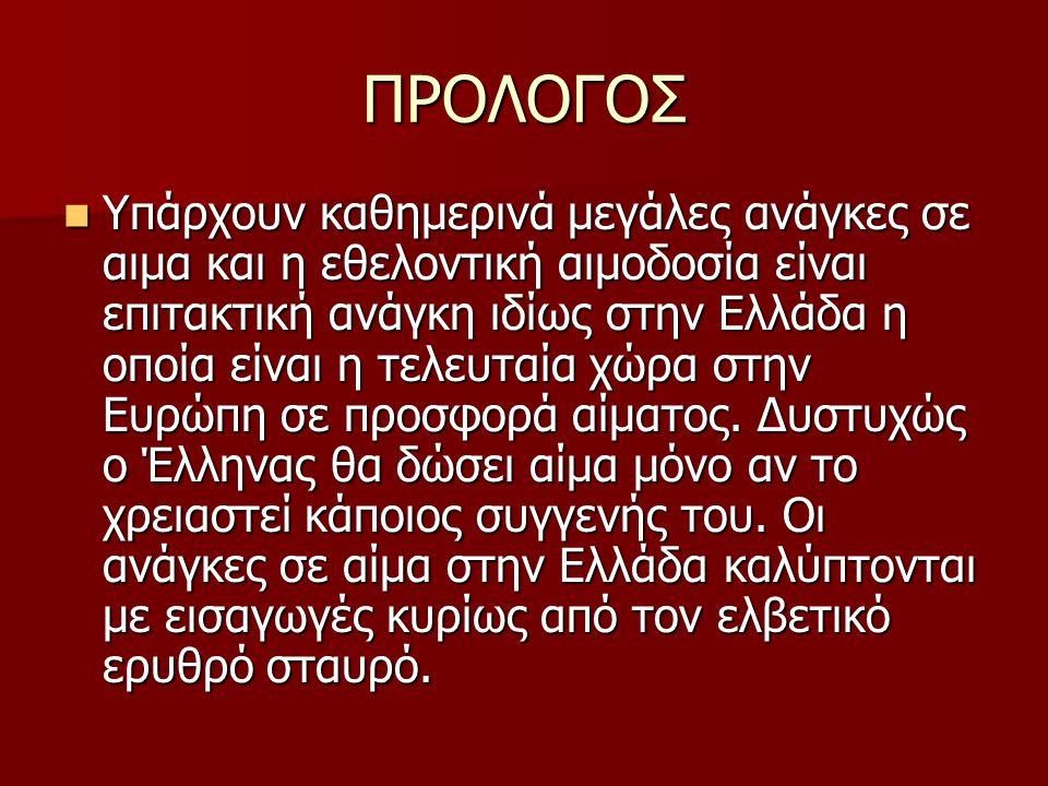 ΠΡΟΛΟΓΟΣ  Υπάρχουν καθημερινά μεγάλες ανάγκες σε αιμα και η εθελοντική αιμοδοσία είναι επιτακτική ανάγκη ιδίως στην Ελλάδα η οποία είναι η τελευταία