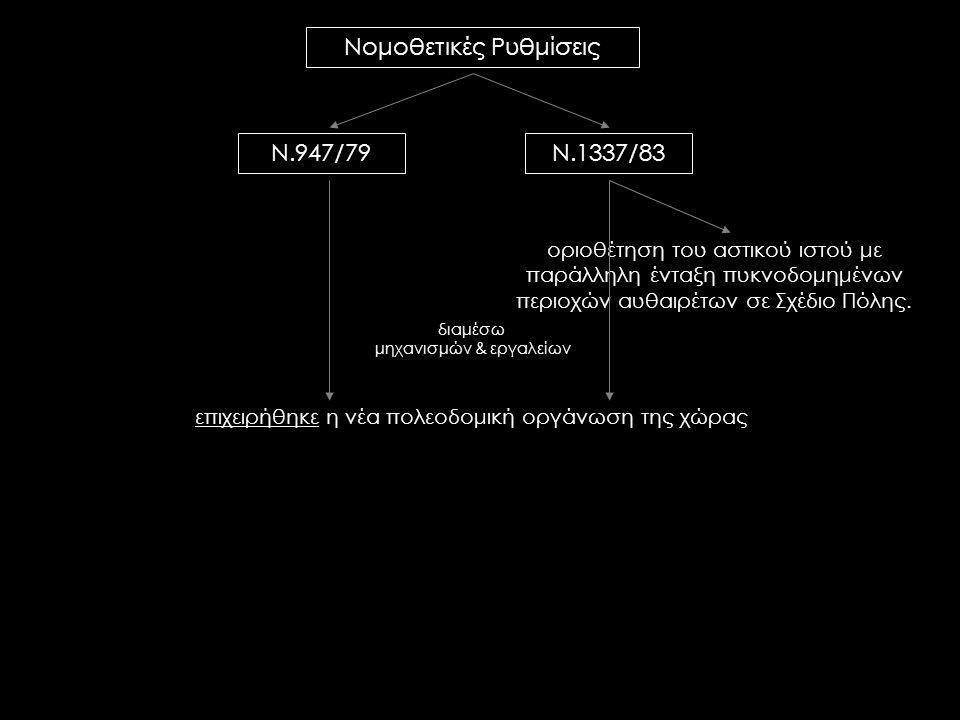 Νομοθετικές Ρυθμίσεις Ν.1337/83Ν.947/79 οριοθέτηση του αστικού ιστού με παράλληλη ένταξη πυκνοδομημένων περιοχών αυθαιρέτων σε Σχέδιο Πόλης.