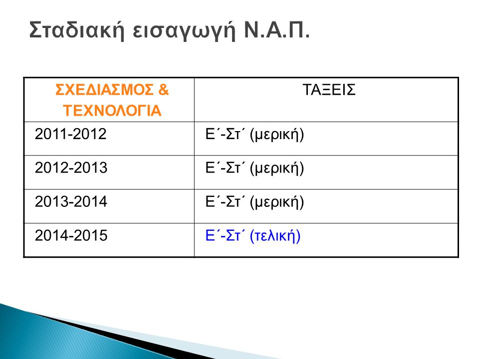 ΣΧΕΔΙΑΣΜΟΣ & ΤΕΧΝΟΛΟΓΙΑ ΤΑΞΕΙΣ 2011-2012Ε΄-Στ΄ (μερική) 2012-2013Ε΄-Στ΄ (μερική) 2013-2014Ε΄-Στ΄ (μερική) 2014-2015Ε΄-Στ΄ (τελική)