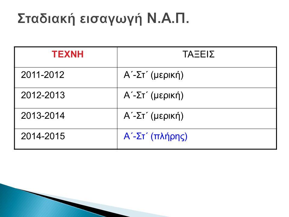 ΤΕΧΝΗΤΑΞΕΙΣ 2011-2012Α΄-Στ΄ (μερική) 2012-2013Α΄-Στ΄ (μερική) 2013-2014Α΄-Στ΄ (μερική) 2014-2015Α΄-Στ΄ (πλήρης)