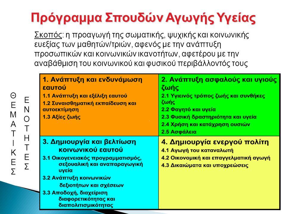 Πρόγραμμα Σπουδών Αγωγής Υγείας Σκοπός: η προαγωγή της σωματικής, ψυχικής και κοινωνικής ευεξίας των μαθητών/τριών, αφενός με την ανάπτυξη προσωπικών και κοινωνικών ικανοτήτων, αφετέρου με την αναβάθμιση του κοινωνικού και φυσικού περιβάλλοντός τους ΘΕΜΑΤΙΚΕΣΘΕΜΑΤΙΚΕΣ ΕΝΟΤΗΤΕΣΕΝΟΤΗΤΕΣ