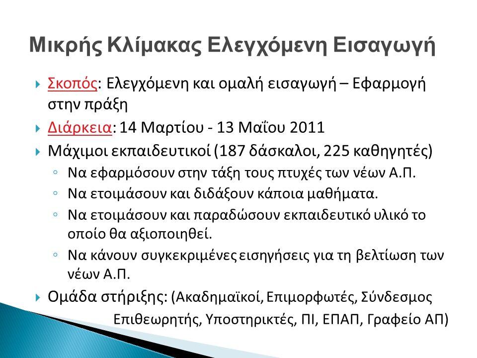  Σκοπός: Ελεγχόμενη και ομαλή εισαγωγή – Εφαρμογή στην πράξη  Διάρκεια: 14 Μαρτίου - 13 Μαΐου 2011  Μάχιμοι εκπαιδευτικοί (187 δάσκαλοι, 225 καθηγητές) ◦ Να εφαρμόσουν στην τάξη τους πτυχές των νέων Α.Π.