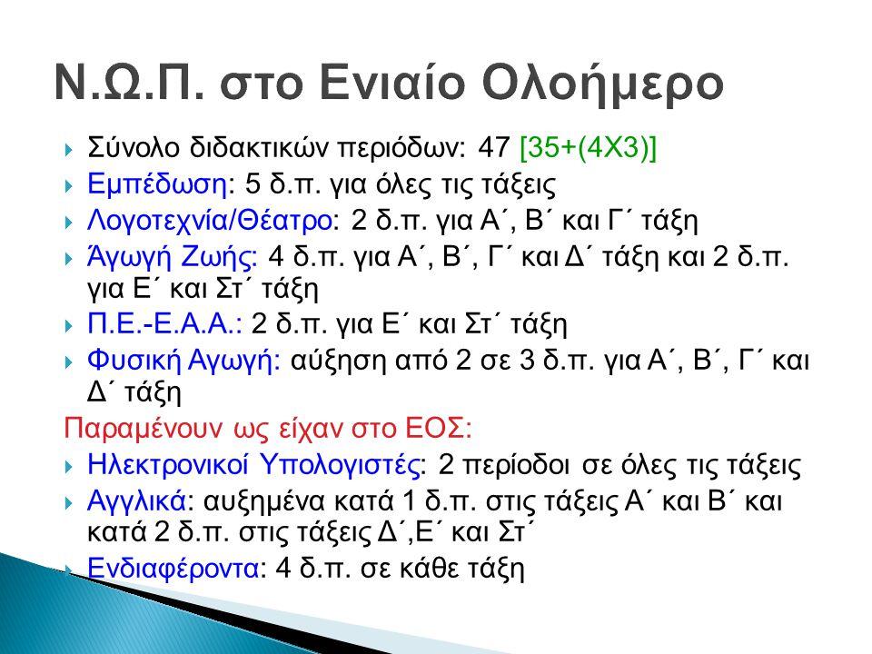  Σύνολο διδακτικών περιόδων: 47 [35+(4Χ3)]  Εμπέδωση: 5 δ.π.