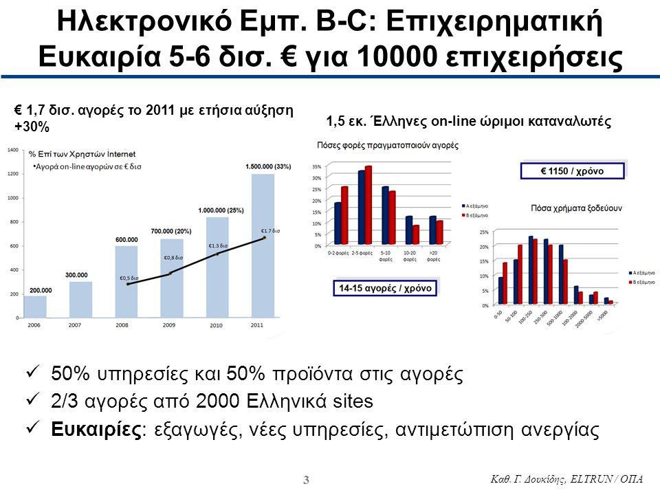 3 Καθ. Γ. Δουκίδης, ELTRUN / ΟΠΑ Ηλεκτρονικό Εμπ. B-C: Επιχειρηματική Ευκαιρία 5-6 δισ. € για 10000 επιχειρήσεις € 1,7 δισ. αγορές το 2011 με ετήσια α