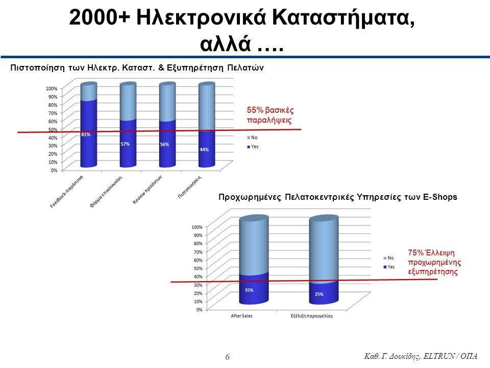 6 Καθ. Γ. Δουκίδης, ELTRUN / ΟΠΑ Πιστοποίηση των Ηλεκτρ. Καταστ. & Εξυπηρέτηση Πελατών Προχωρημένες Πελατοκεντρικές Υπηρεσίες των E-Shops 2000+ Ηλεκτρ