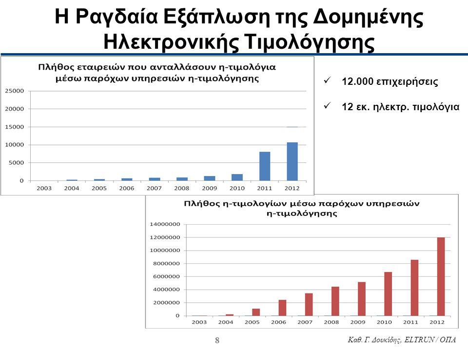 8 Καθ. Γ. Δουκίδης, ELTRUN / ΟΠΑ Η Ραγδαία Εξάπλωση της Δομημένης Ηλεκτρονικής Τιμολόγησης  12.000 επιχειρήσεις  12 εκ. ηλεκτρ. τιμολόγια