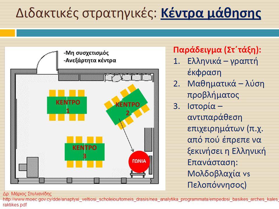 Δρ. Μάριος Στυλιανίδης http://www.moec.gov.cy/dde/anaptyxi_veltiosi_scholeiou/tomeis_drasis/nea_analytika_programmata/empedosi_basikes_arches_kales_p