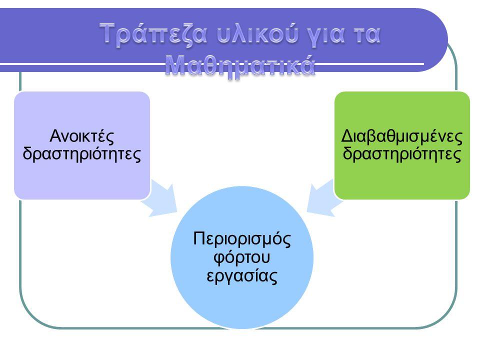 Περιορισμός φόρτου εργασίας Ανοικτές δραστηριότητες Διαβαθμισμένες δραστηριότητες