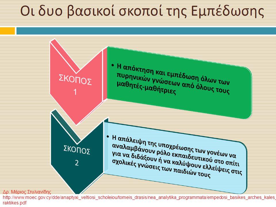 Οργάνωση τάξης Δρ. Μάριος Στυλιανίδης http://www.moec.gov.cy/dde/anaptyxi_veltiosi_scholeiou/tomeis_drasis/nea_analytika_programmata/empedosi_basikes_