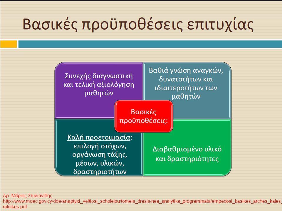 Γεωργία Σάββα http://www.moec.gov.cy/dde/anaptyxi_veltiosi_scholeiou/nea_analytika_programmata.html