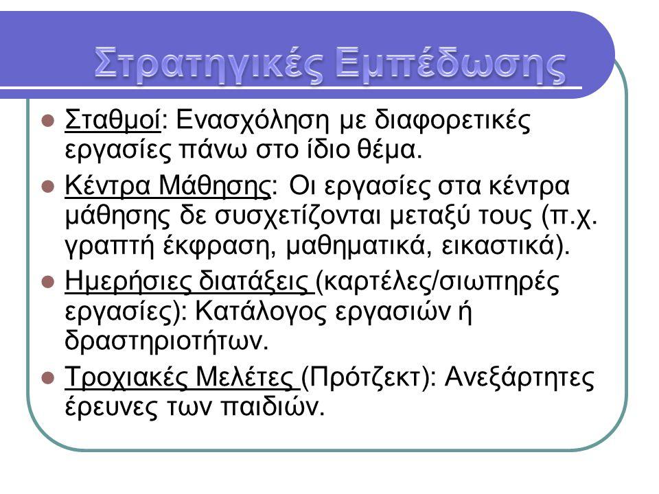  Δραστηριότητες από συναδέλφους, διαδίκτυο, βιβλία (προσωπικό αρχείο εκπαιδευτικού).