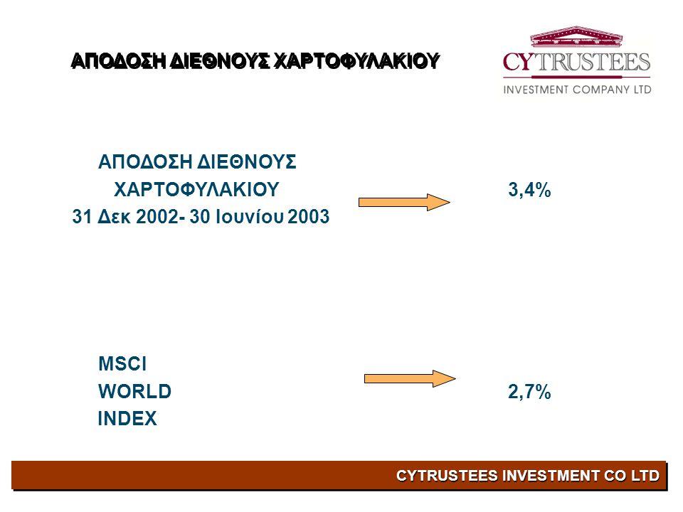 CYTRUSTEES INVESTMENT CO LTD ΑΠΟΔΟΣΗ ΔΙΕΘΝΟΥΣ ΧΑΡΤΟΦΥΛΑΚΙΟΥ3,4% 31 Δεκ 2002- 30 Ιουνίου 2003 MSCI WORLD 2,7% INDEX ΑΠΟΔΟΣΗ ΔΙΕΘΝΟΥΣ ΧΑΡΤΟΦΥΛΑΚΙΟΥ