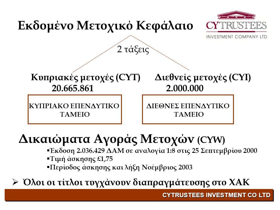 CYTRUSTEES INVESTMENT CO LTD Εκδομένο Μετοχικό Κεφάλαιο Κυπριακές μετοχές (CYT) Διεθνείς μετοχές (CYI) 20.665.861 2.000.000  Όλοι οι τίτλοι τυγχάνουν διαπραγμάτευσης στο ΧΑΚ ΚΥΠΡΙΑΚΟ ΕΠΕΝΔΥΤΙΚΟ ΤΑΜΕΙΟ ΔΙΕΘΝΕΣ ΕΠΕΝΔΥΤΙΚΟ ΤΑΜΕΙΟ 2 τάξεις Δικαιώματα Αγοράς Μετοχών (CYW)  Έκδοση 2.036.429 ΔΑΜ σε αναλογία 1:8 στις 25 Σεπτεμβρίου 2000  Τιμή άσκησης £1,75  Περίοδος άσκησης και λήξη Νοέμβριος 2003