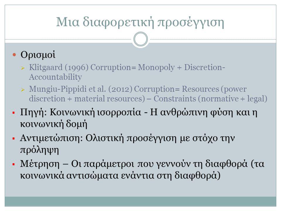 Μια διαφορετική προσέγγιση  Ορισμοί  Klitgaard (1996) Corruption= Monopoly + Discretion- Accountability  Mungiu-Pippidi et al. (2012) Corruption= R