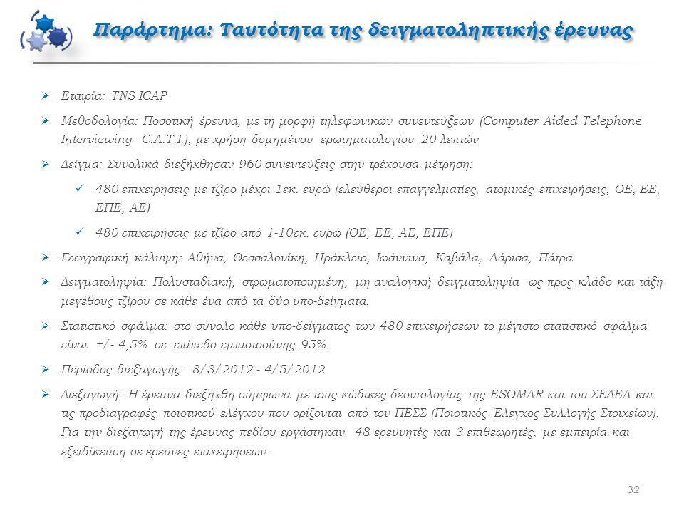32  Εταιρία: TNS ICAP  Μεθοδολογία: Ποσοτική έρευνα, με τη μορφή τηλεφωνικών συνεντεύξεων (Computer Aided Telephone Interviewing- C.A.T.I.), με χρήση δομημένου ερωτηματολογίου 20 λεπτών  Δείγμα: Συνολικά διεξήχθησαν 960 συνεντεύξεις στην τρέχουσα μέτρηση:  480 επιχειρήσεις με τζίρο μέχρι 1εκ.