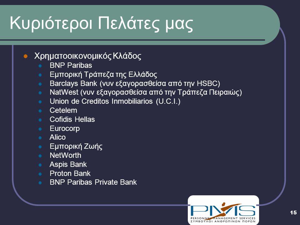 15 Κυριότεροι Πελάτες μας  Χρηματοοικονομικός Κλάδος  BNP Paribas  Εμπορική Τράπεζα της Ελλάδος  Barclays Bank (νυν εξαγορασθείσα από την HSBC)  NatWest (νυν εξαγορασθείσα από την Τράπεζα Πειραιώς)  Union de Creditos Inmobiliarios (U.C.I.)  Cetelem  Cofidis Hellas  Eurocorp  Alico  Εμπορική Ζωής  NetWorth  Aspis Bank  Proton Bank  BNP Paribas Private Bank