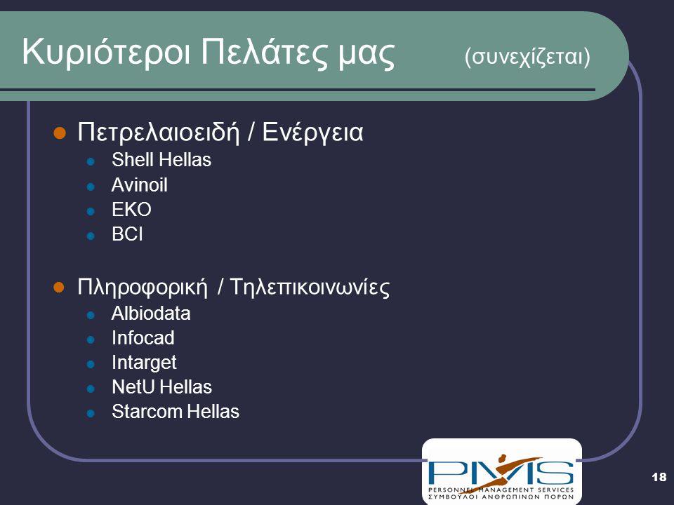 18 Κυριότεροι Πελάτες μας (συνεχίζεται)  Πετρελαιοειδή / Ενέργεια  Shell Hellas  Avinoil  EKO  BCI  Πληροφορική / Τηλεπικοινωνίες  Albiodata  Infocad  Intarget  NetU Hellas  Starcom Hellas