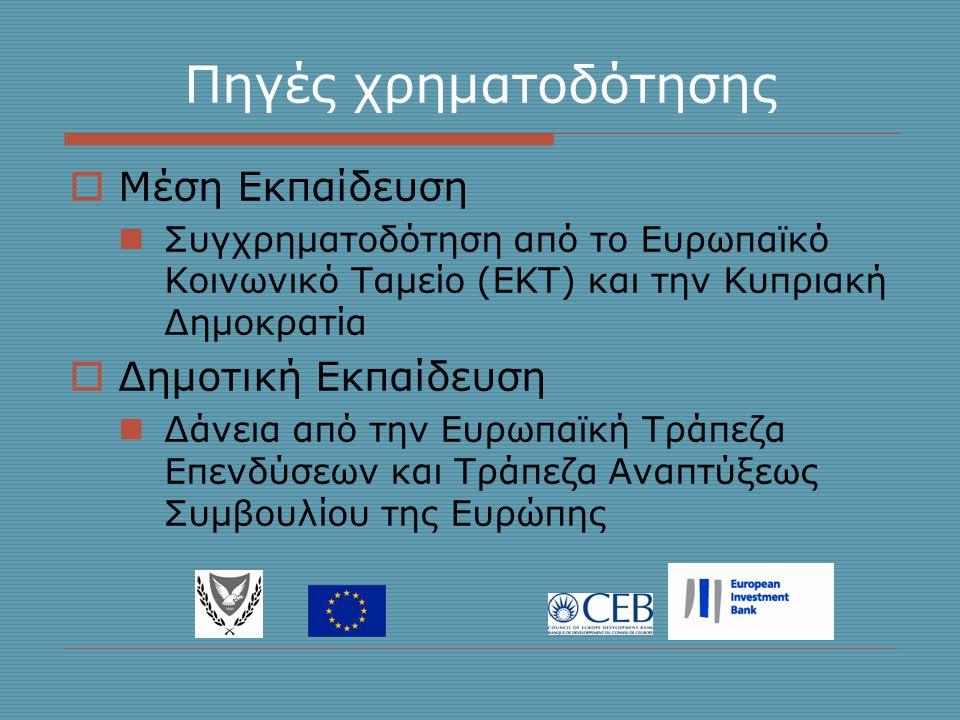 Πηγές χρηματοδότησης  Μέση Εκπαίδευση  Συγχρηματοδότηση από το Ευρωπαϊκό Κοινωνικό Ταμείο (ΕΚΤ) και την Κυπριακή Δημοκρατία  Δημοτική Εκπαίδευση  Δάνεια από την Ευρωπαϊκή Τράπεζα Επενδύσεων και Τράπεζα Αναπτύξεως Συμβουλίου της Ευρώπης