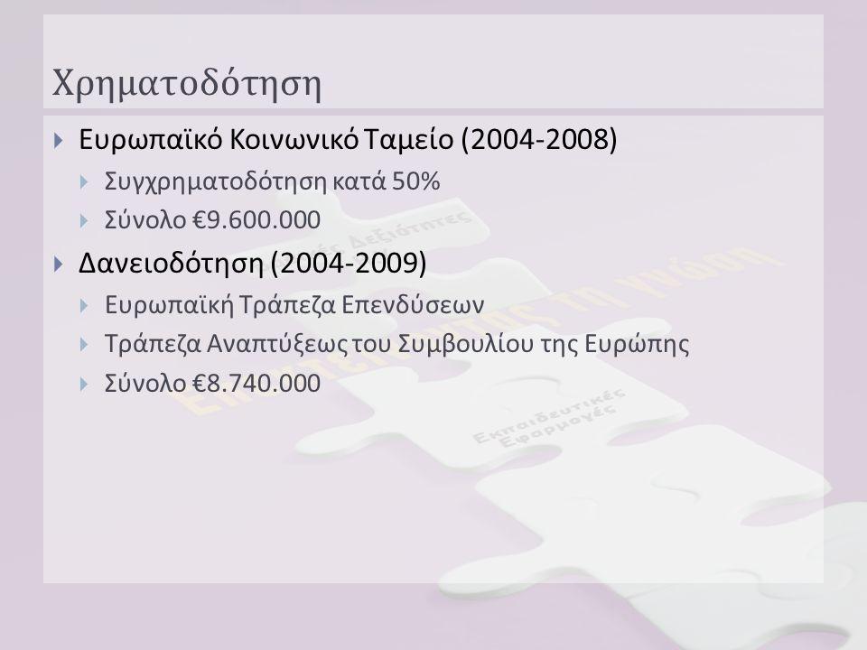 Χρηματοδότηση  Ευρωπαϊκό Κοινωνικό Ταμείο (2004-2008)  Συγχρηματοδότηση κατά 50%  Σύνολο € 9.6 00.000  Δανειοδότηση (2004-2009)  Ευρωπαϊκή Τράπεζα Επενδύσεων  Τράπεζα Αναπτύξεως του Συμβουλίου της Ευρώπης  Σύνολο €8.740.000