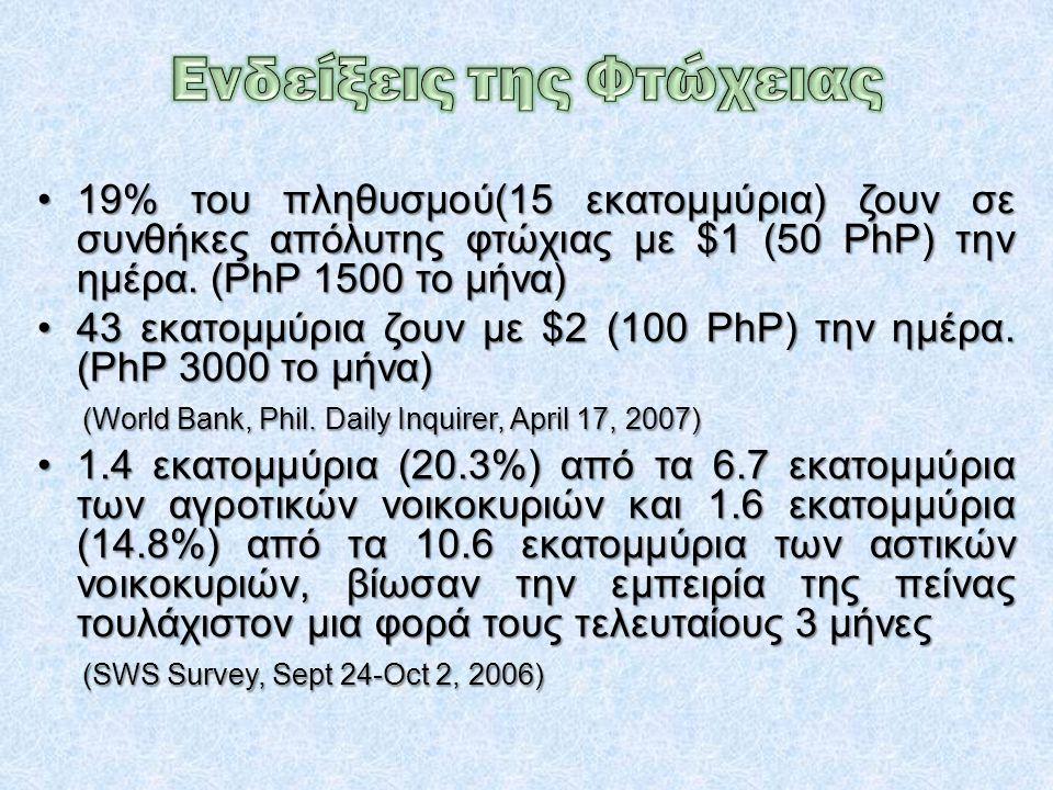 •Ποσοστό ανεργίας: 8.2 % (NSO, April 2006) •Ποσοστό μερικής απασχόλησης: 17-22% (DOLE, April 2006)