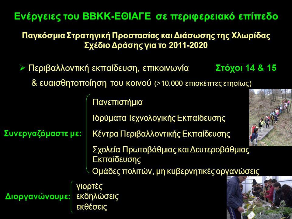  Περιβαλλοντική εκπαίδευση, επικοινωνία & ευαισθητοποίηση του κοινού (>10.000 επισκέπτες ετησίως) Στόχοι 14 & 15 Ιδρύματα Τεχνολογικής Εκπαίδευσης Κέ