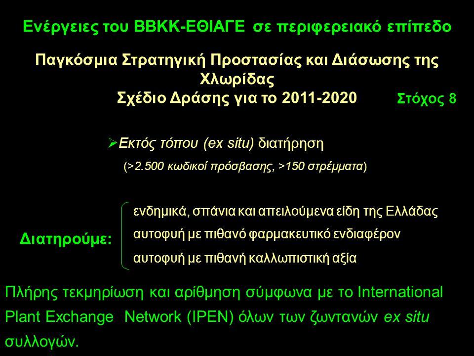 Πλήρης τεκμηρίωση και αρίθμηση σύμφωνα με το International Plant Exchange Network (IPEN) όλων των ζωντανών ex situ συλλογών.  Εκτός τόπου (ex situ) δ