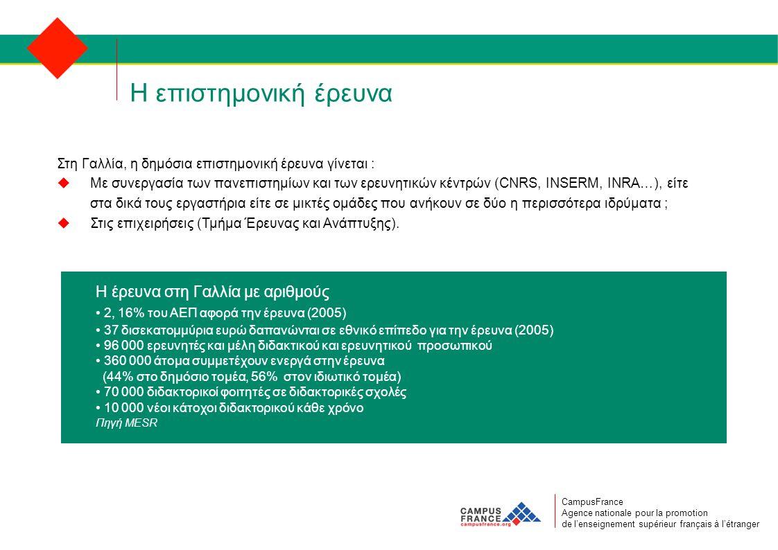 Η επιστημονική έρευνα CampusFrance Agence nationale pour la promotion de l'enseignement supérieur français à l'étranger Στη Γαλλία, η δημόσια επιστημονική έρευνα γίνεται :  Με συνεργασία των πανεπιστημίων και των ερευνητικών κέντρών (CNRS, INSERM, INRA…), είτε στα δικά τους εργαστήρια είτε σε μικτές ομάδες που ανήκουν σε δύο η περισσότερα ιδρύματα ;  Στις επιχειρήσεις (Τμήμα Έρευνας και Ανάπτυξης).