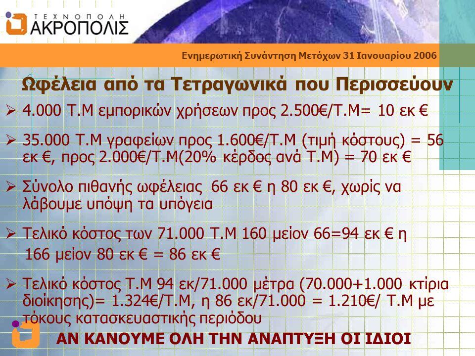 Ενημερωτική Συνάντηση Μετόχων 31 Ιανουαρίου 2006 Ωφέλεια από τα Τετραγωνικά που Περισσεύουν  4.000 Τ.Μ εμπορικών χρήσεων προς 2.500€/Τ.Μ= 10 εκ €  35.000 Τ.Μ γραφείων προς 1.600€/Τ.Μ (τιμή κόστους) = 56 εκ €, προς 2.000€/Τ.Μ(20% κέρδος ανά Τ.Μ) = 70 εκ €  Σύνολο πιθανής ωφέλειας 66 εκ € η 80 εκ €, χωρίς να λάβουμε υπόψη τα υπόγεια  Τελικό κόστος των 71.000 Τ.Μ 160 μείον 66=94 εκ € η 166 μείον 80 εκ € = 86 εκ €  Τελικό κόστος Τ.Μ 94 εκ/71.000 μέτρα (70.000+1.000 κτίρια διοίκησης)= 1.324€/Τ.Μ, η 86 εκ/71.000 = 1.210€/ Τ.Μ με τόκους κατασκευαστικής περιόδου ΑΝ ΚΑΝΟΥΜΕ ΟΛΗ ΤΗΝ ΑΝΑΠΤΥΞΗ ΟΙ ΙΔΙΟΙ