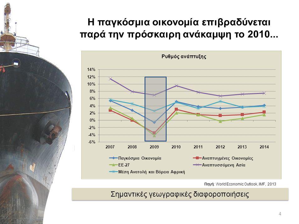 Η παγκόσμια οικονομία επιβραδύνεται παρά την πρόσκαιρη ανάκαμψη το 2010... Πηγή: World Economic Outlook, IMF, 2013 4 Σημαντικές γεωγραφικές διαφοροποι