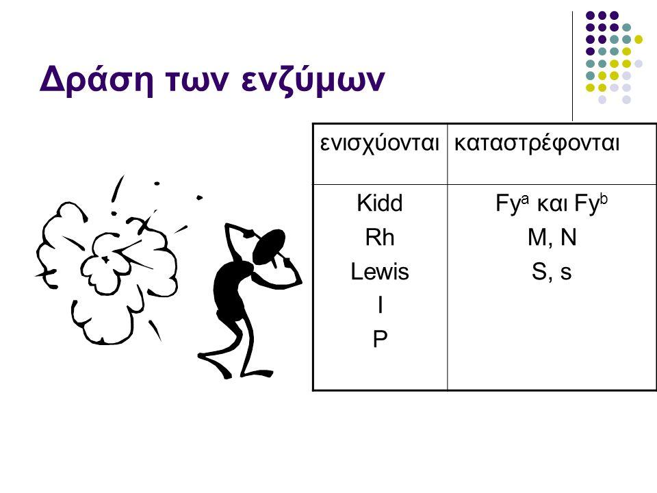 Δράση των ενζύμων ενισχύονταικαταστρέφονται Kidd Rh Lewis I P Fy a και Fy b M, N S, s