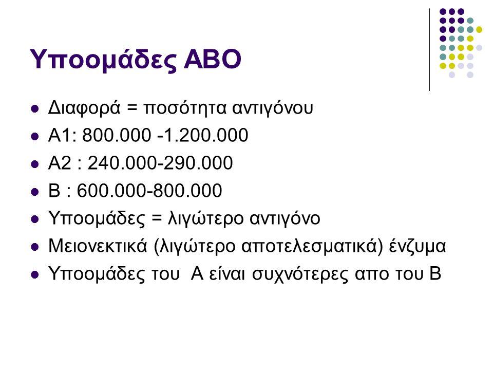 Υποομάδες ΑΒΟ  Διαφορά = ποσότητα αντιγόνου  Α1: 800.000 -1.200.000  Α2 : 240.000-290.000  Β : 600.000-800.000  Υποομάδες = λιγώτερο αντιγόνο  Μειονεκτικά (λιγώτερο αποτελεσματικά) ένζυμα  Υποομάδες του A είναι συχνότερες απο του Β