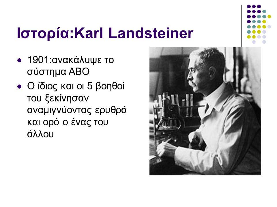 Ιστορία:Karl Landsteiner  1901:ανακάλυψε το σύστημα ΑΒΟ  Ο ίδιος και οι 5 βοηθοί του ξεκίνησαν αναμιγνύοντας ερυθρά και ορό ο ένας του άλλου