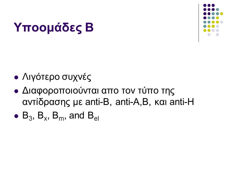 Υποομάδες Β  Λιγότερο συχνές  Διαφοροποιούνται απο τον τύπο της αντίδρασης με anti-B, anti-A,B, και anti-H  B 3, B x, B m, and B el
