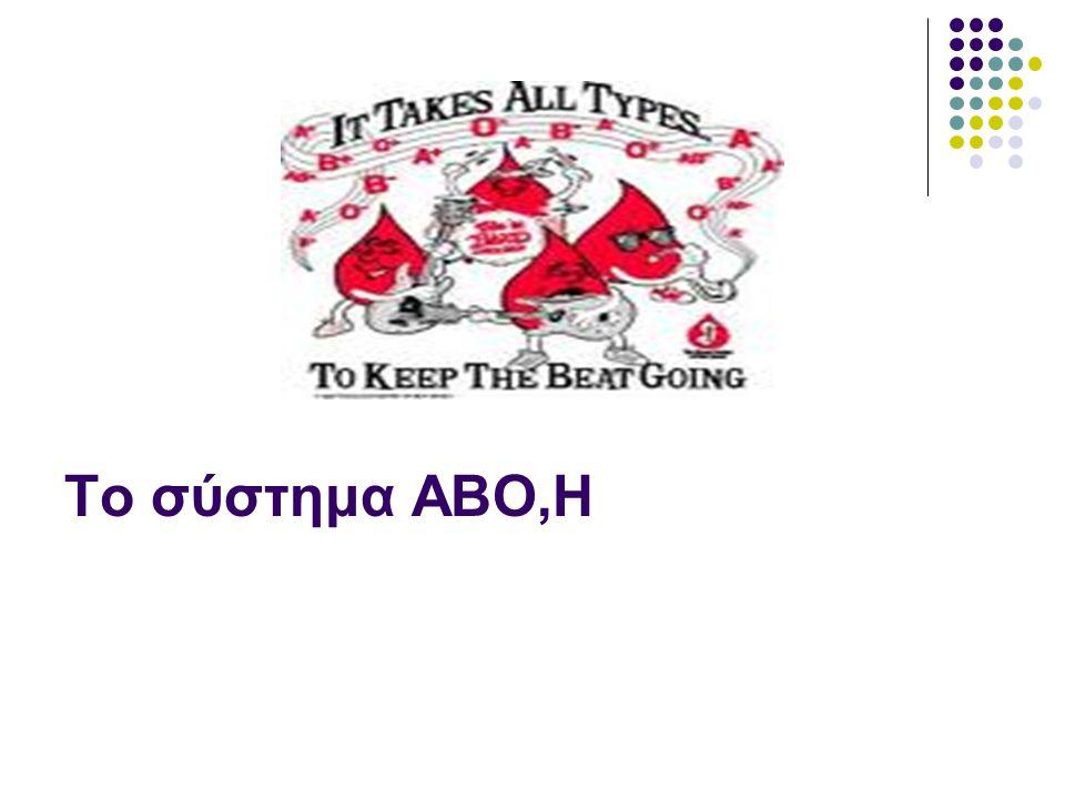 Φαινότυπος Βομβάη  γονότυπος hh : αδυναμία παραγωγής Η αντιγόνου  Τα ερυθρά δεν έχουν H, A, ή B αντιγόνο (ο ασθενής τυποποιείται ως Ο)  Τα ερυθρά Βομβάη δεν συγγολλώνται με anti-A, anti- B, ή anti-H (δεν υπάρχουν αντιγόνα)  Ο ορός Βομβάη έχει ισχυρό anti-A, anti-B και anti-H που συγγολλούν τα ερυθρά όλων των ομάδων ΑΒΟ