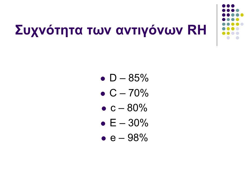 Συχνότητα των αντιγόνων RH  D – 85%  C – 70%  c – 80%  E – 30%  e – 98%