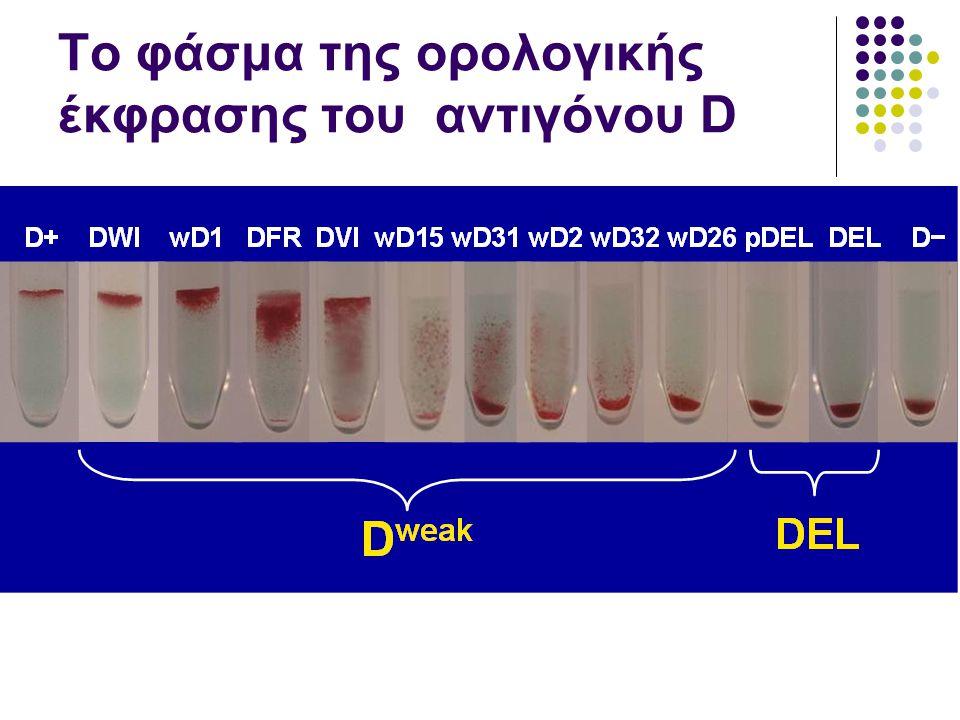 Το φάσμα της ορολογικής έκφρασης του αντιγόνου D