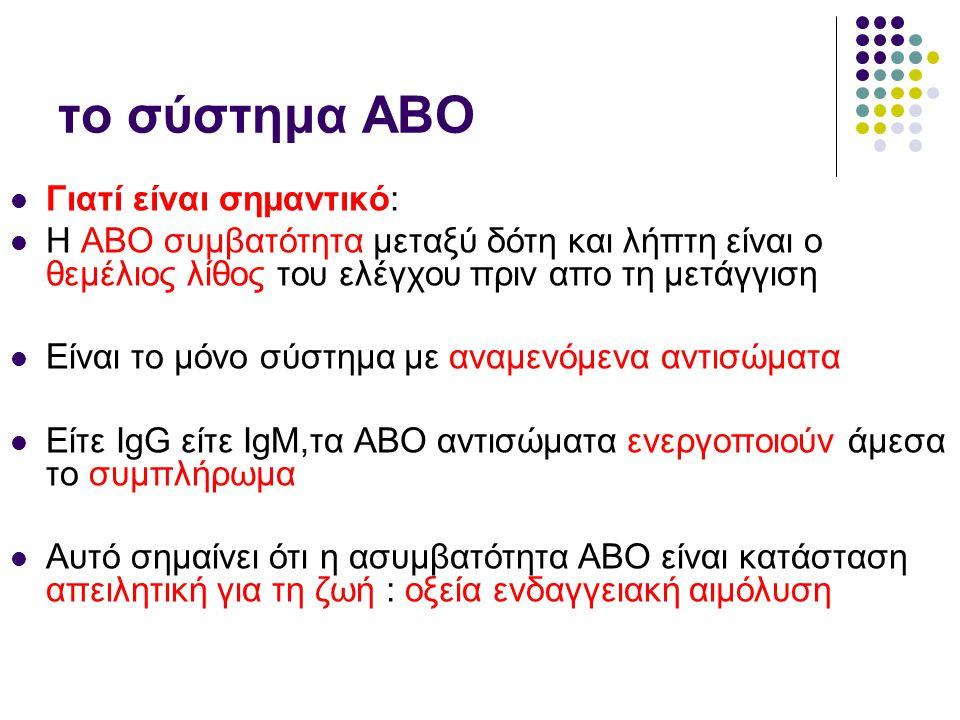 το σύστημα ΑΒΟ  Γιατί είναι σημαντικό:  Η ΑΒΟ συμβατότητα μεταξύ δότη και λήπτη είναι ο θεμέλιος λίθος του ελέγχου πριν απο τη μετάγγιση  Είναι το μόνο σύστημα με αναμενόμενα αντισώματα  Είτε IgG είτε IgM,τα ΑΒΟ αντισώματα ενεργοποιούν άμεσα το συμπλήρωμα  Αυτό σημαίνει ότι η ασυμβατότητα ΑΒΟ είναι κατάσταση απειλητική για τη ζωή : οξεία ενδαγγειακή αιμόλυση