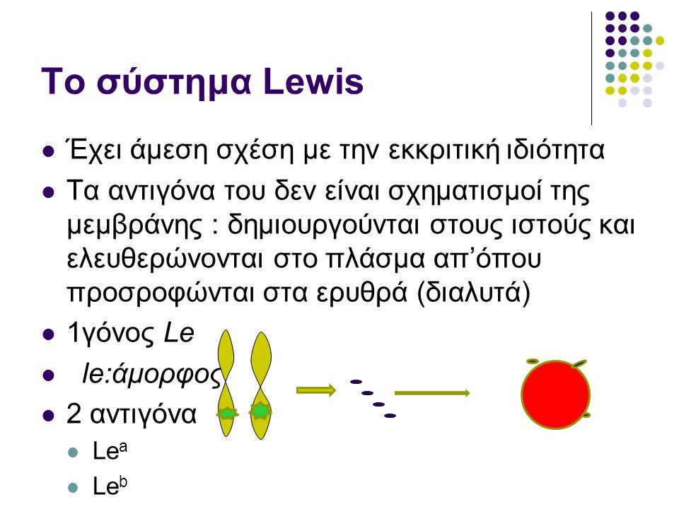 Το σύστημα Lewis  Έχει άμεση σχέση με την εκκριτική ιδιότητα  Τα αντιγόνα του δεν είναι σχηματισμοί της μεμβράνης : δημιουργούνται στους ιστούς και ελευθερώνονται στο πλάσμα απ'όπου προσροφώνται στα ερυθρά (διαλυτά)  1γόνος Le  le:άμορφος  2 αντιγόνα  Le a  Le b
