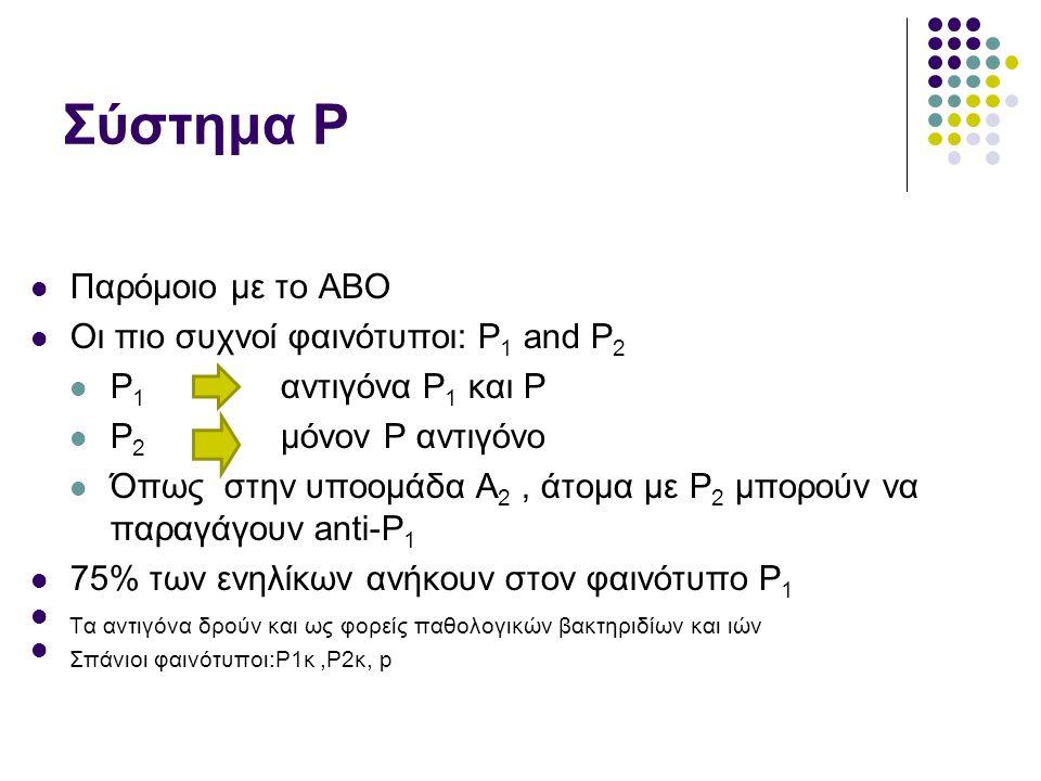 Σύστημα Ρ  Παρόμοιο με το ABO  Οι πιο συχνοί φαινότυποι: P 1 and P 2  P 1 αντιγόνα P 1 και P  P 2 μόνον P αντιγόνο  Όπως στην υποομάδα A 2, άτομα με P 2 μπορούν να παραγάγουν anti-P 1  75% των ενηλίκων ανήκουν στον φαινότυπο P 1  Τα αντιγόνα δρούν και ως φορείς παθολογικών βακτηριδίων και ιών  Σπάνιοι φαινότυποι:Ρ1κ,Ρ2κ, p