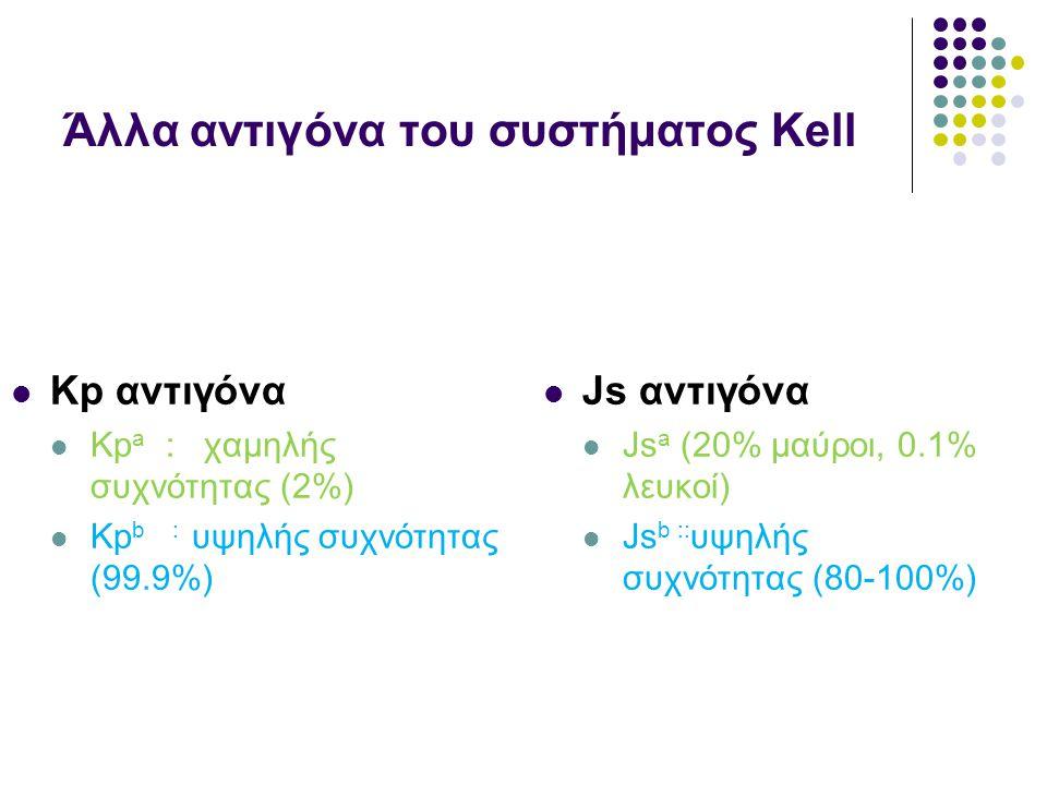 Άλλα αντιγόνα του συστήματος Kell  Kp αντιγόνα  Kp a : χαμηλής συχνότητας (2%)  Kp b : υψηλής συχνότητας (99.9%)  Js αντιγόνα  Js a (20% μαύροι, 0.1% λευκοί)  Js b :: υψηλής συχνότητας (80-100%)