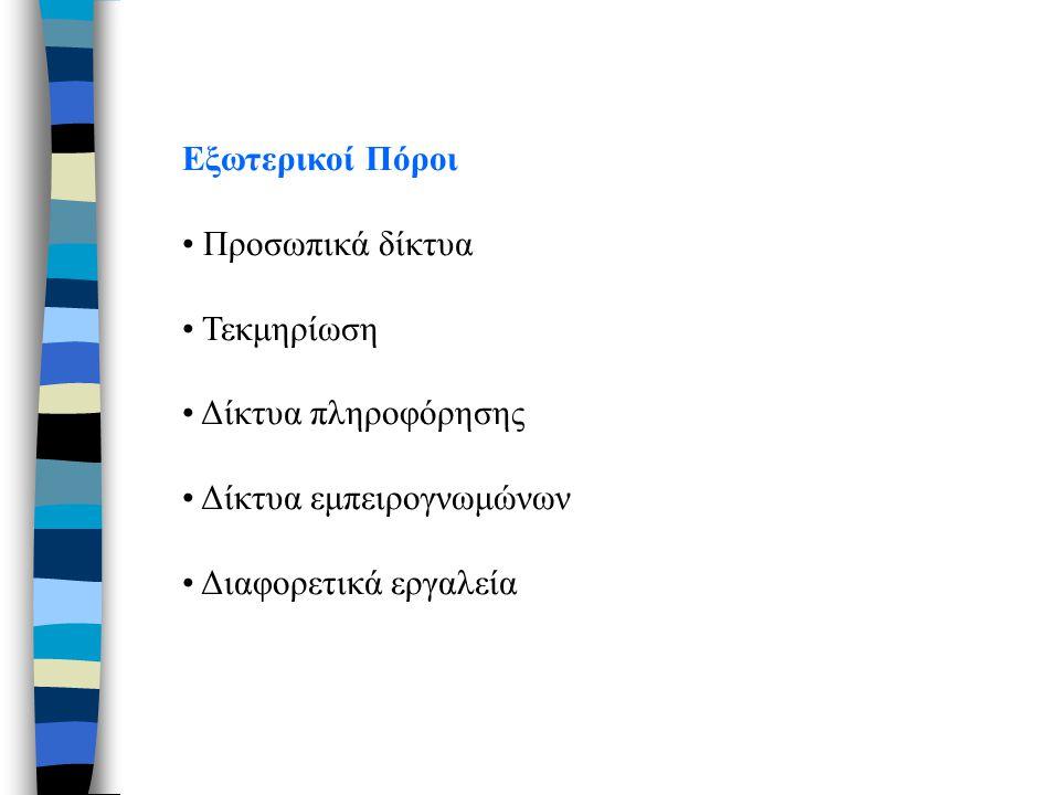 Εξωτερικοί Πόροι • Προσωπικά δίκτυα • Τεκμηρίωση • Δίκτυα πληροφόρησης • Δίκτυα εμπειρογνωμώνων • Διαφορετικά εργαλεία