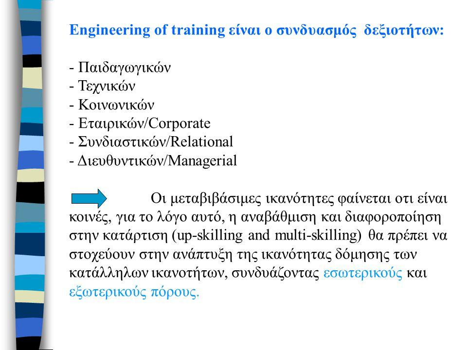 Engineering of training είναι ο συνδυασμός δεξιοτήτων: - Παιδαγωγικών - Τεχνικών - Κοινωνικών - Εταιρικών/Corporate - Συνδιαστικών/Relational - Διευθυντικών/Managerial Οι μεταβιβάσιμες ικανότητες φαίνεται οτι είναι κοινές, για το λόγο αυτό, η αναβάθμιση και διαφοροποίηση στην κατάρτιση (up-skilling and multi-skilling) θα πρέπει να στοχεύουν στην ανάπτυξη της ικανότητας δόμησης των κατάλληλων ικανοτήτων, συνδυάζοντας εσωτερικούς και εξωτερικούς πόρους.