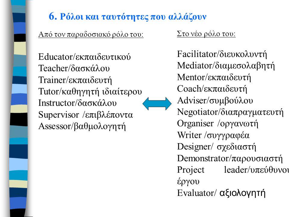 Από τον παραδοσιακό ρόλο του: Educator/εκπαιδευτικού Teacher/δασκάλου Trainer/εκπαιδευτή Tutor/καθηγητή ιδιαίτερου Instructor/δασκάλου Supervisor /επιβλέποντα Assessor/βαθμολογητή Στο νέο ρόλο του: Facilitator/διευκολυντή Mediator/διαμεσολαβητή Mentor/εκπαιδευτή Coach/εκπαιδευτή Adviser/συμβούλου Negotiator/διαπραγματευτή Organiser /οργανωτή Writer /συγγραφέα Designer/ σχεδιαστή Demonstrator/παρουσιαστή Project leader/υπεύθυνου έργου Evaluator/ αξιολογητή 6.